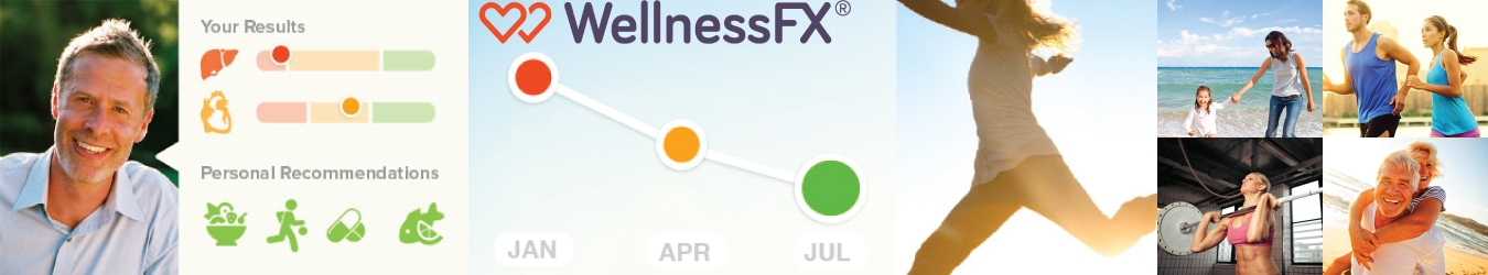 WellnessFX Coupons